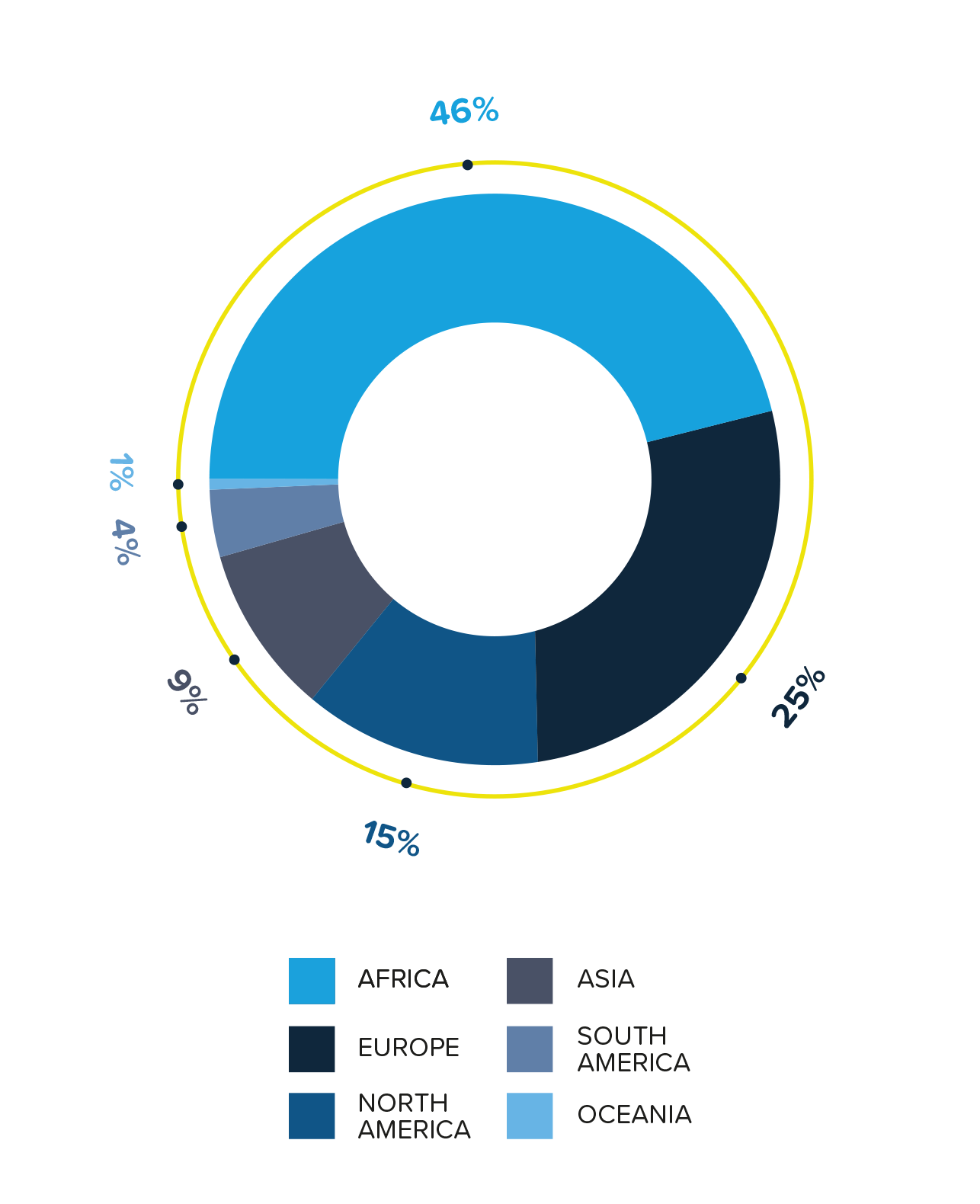 AIU_charts_area_transparent.png#asset:39489