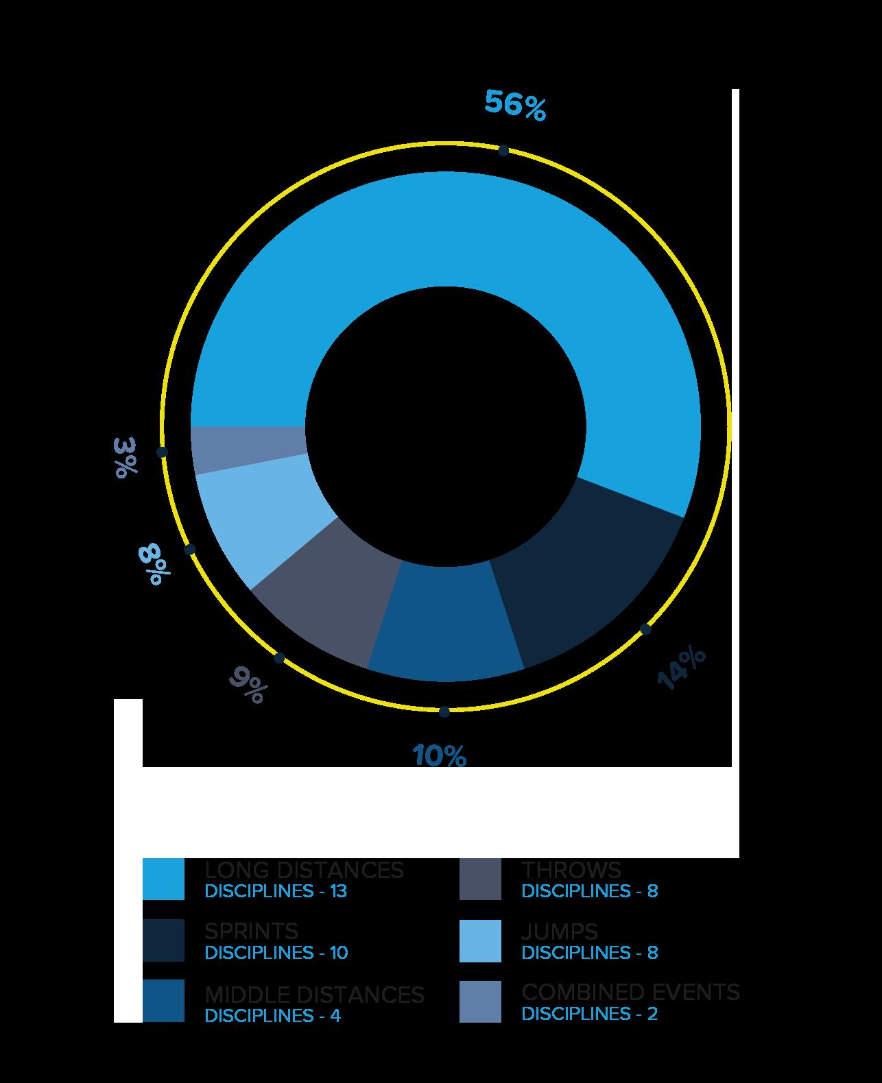 AIU_charts_discipline_transparent.png#asset:39490