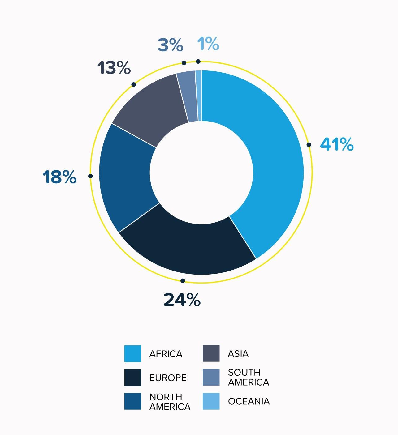 pie-chart.jpg#asset:25668